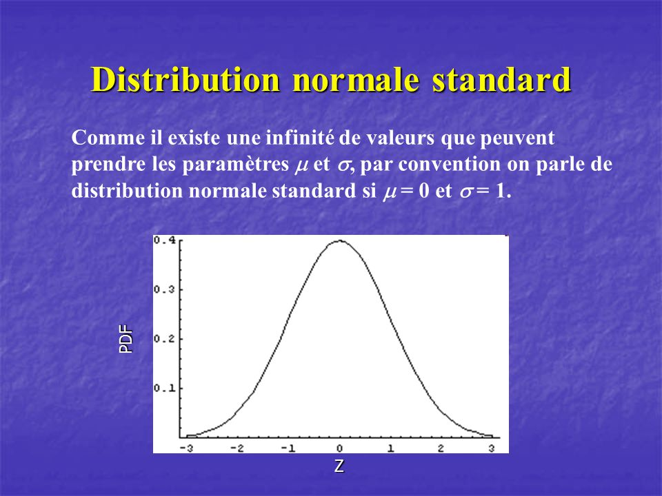 Distribution normale standard