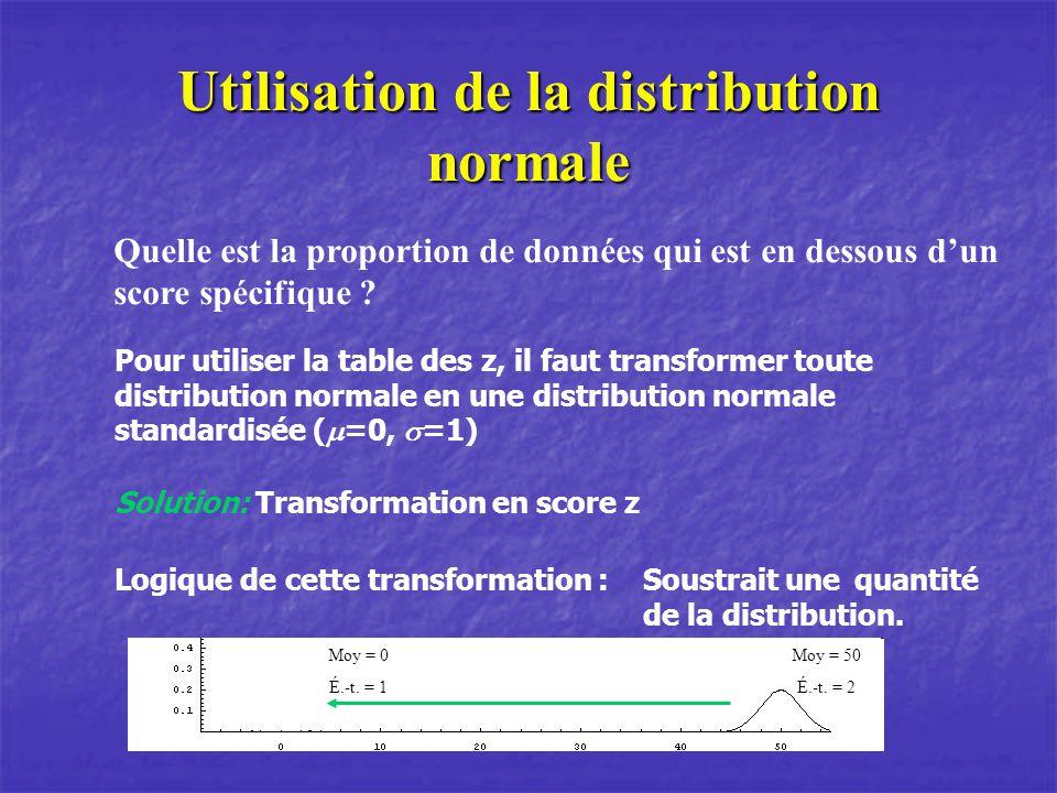 Utilisation de la distribution normale