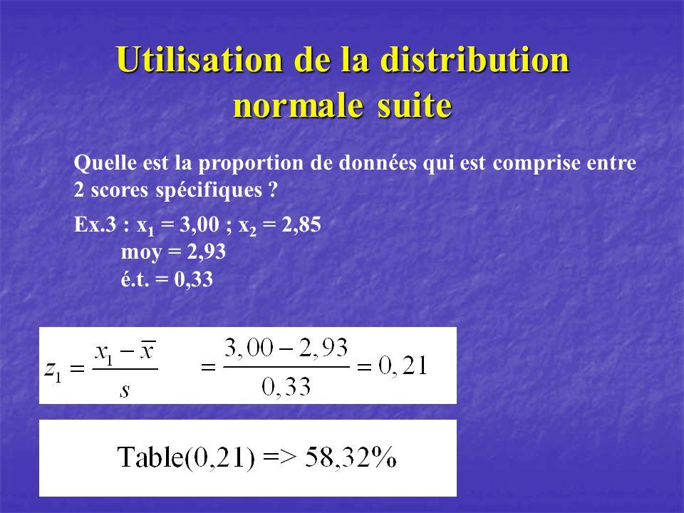 Utilisation de la distribution normale suite