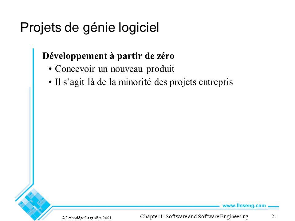 Projets de génie logiciel