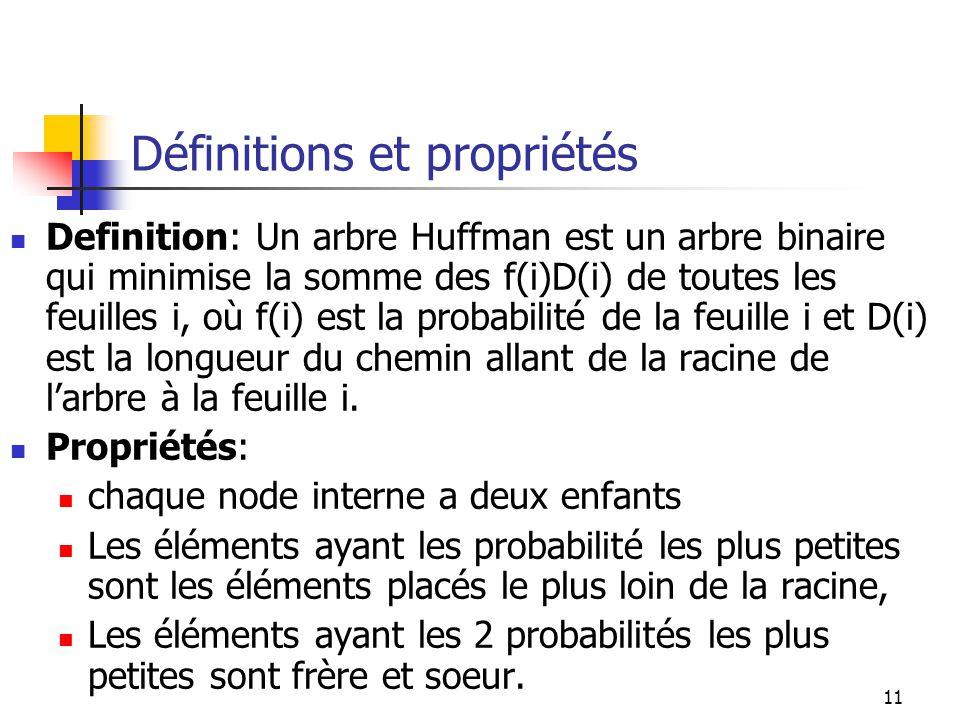 Définitions et propriétés