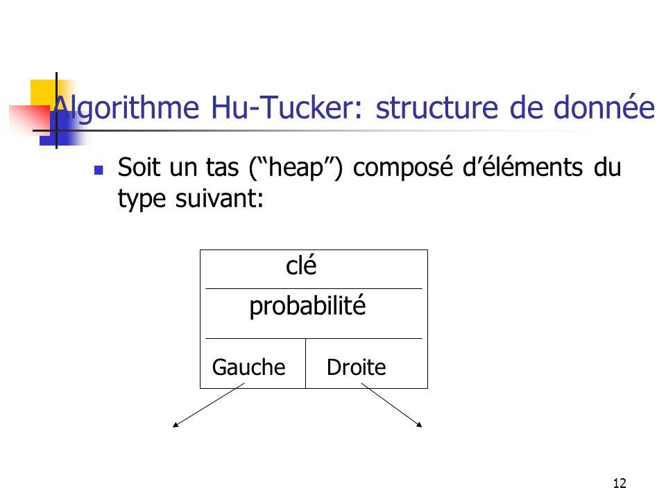 Algorithme Hu-Tucker: structure de donnée