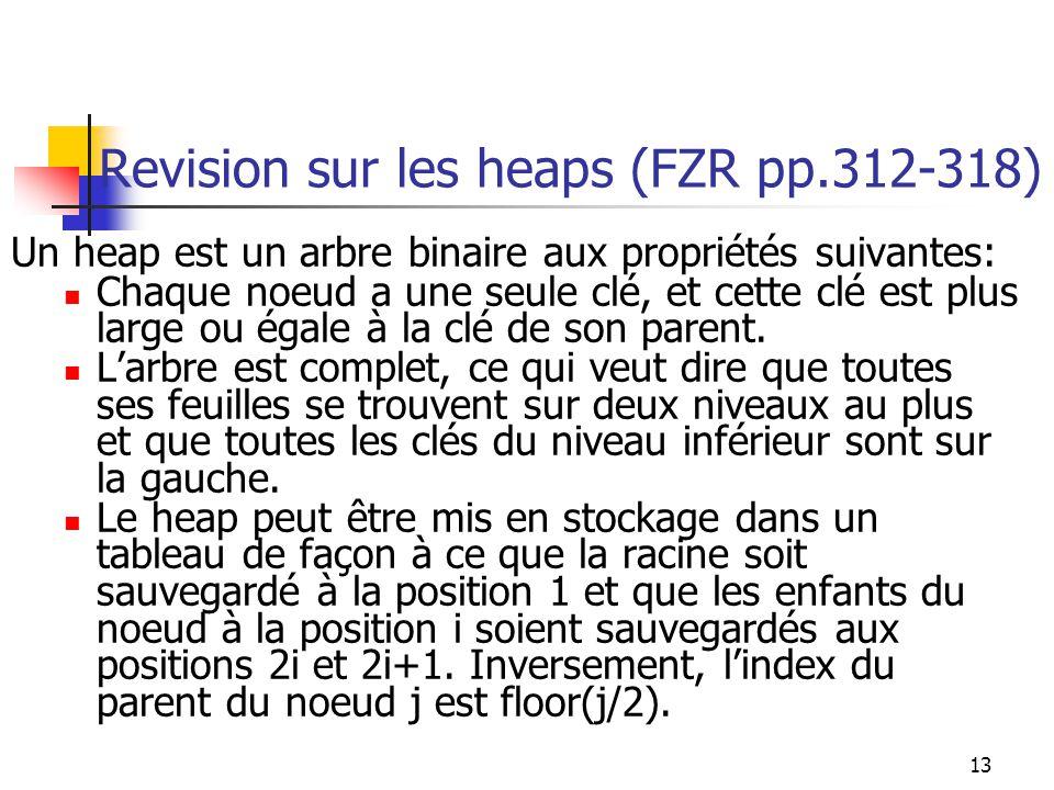 Revision sur les heaps (FZR pp.312-318)