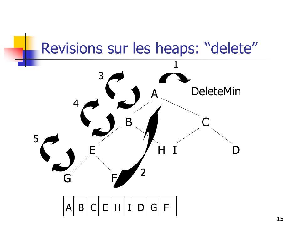 Revisions sur les heaps: delete