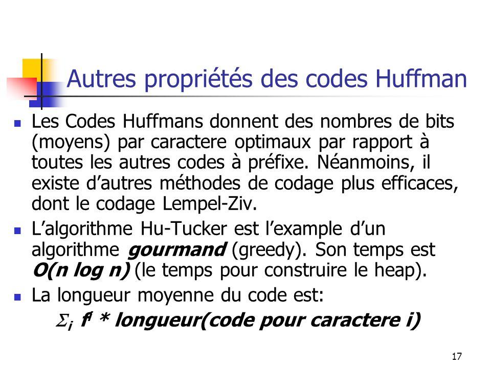 Autres propriétés des codes Huffman