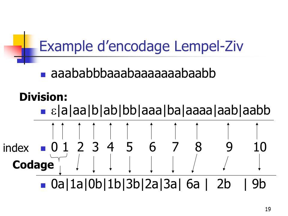 Example d'encodage Lempel-Ziv