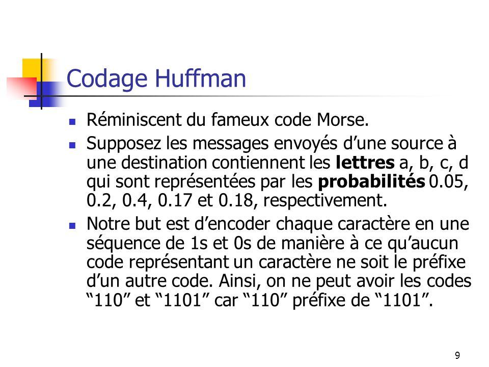 Codage Huffman Réminiscent du fameux code Morse.