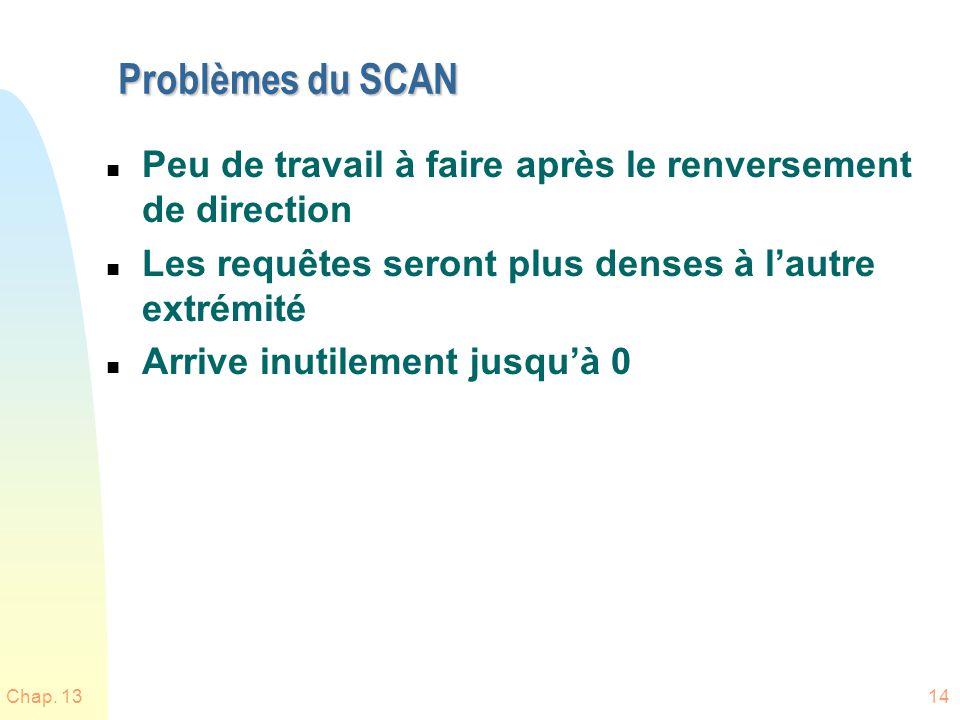 Problèmes du SCAN Peu de travail à faire après le renversement de direction. Les requêtes seront plus denses à l'autre extrémité.