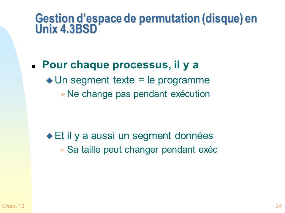 Gestion d'espace de permutation (disque) en Unix 4.3BSD