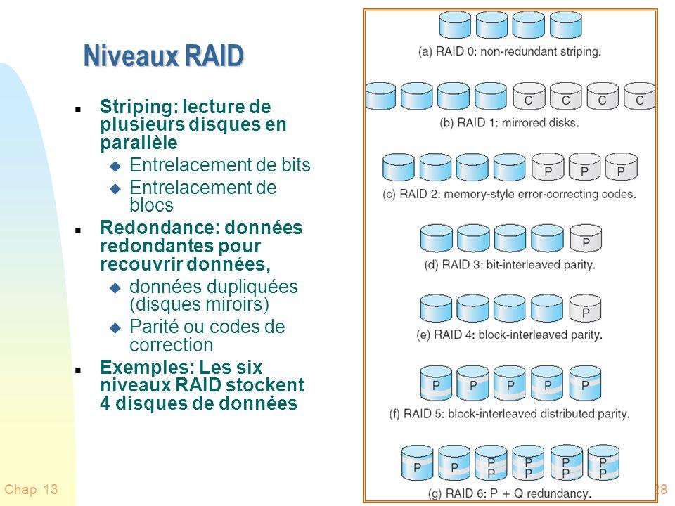 Niveaux RAID Striping: lecture de plusieurs disques en parallèle