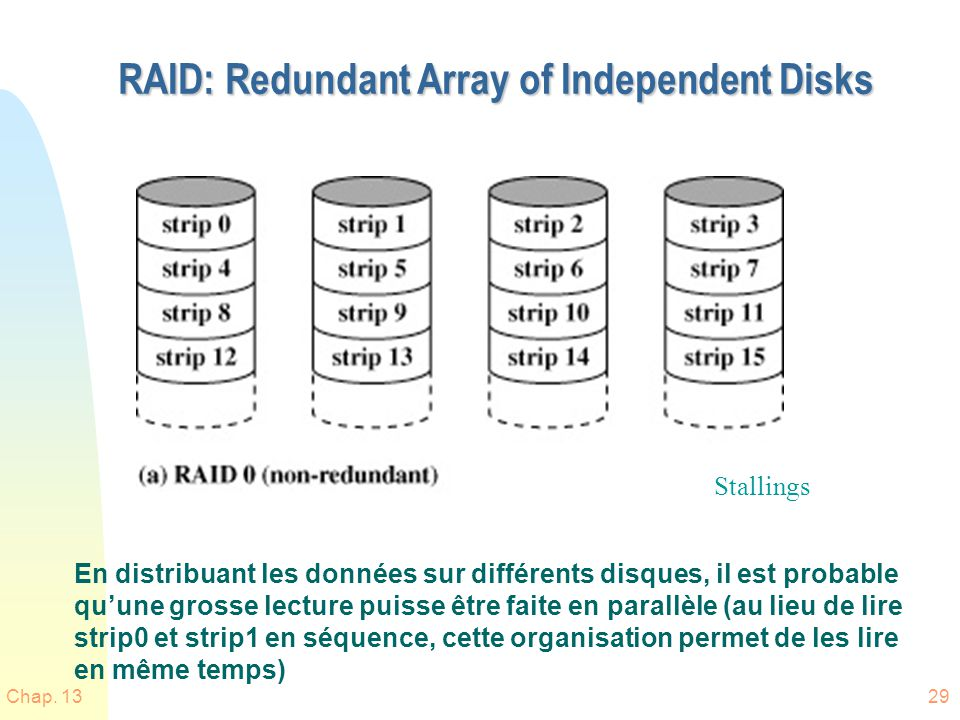 RAID: Redundant Array of Independent Disks