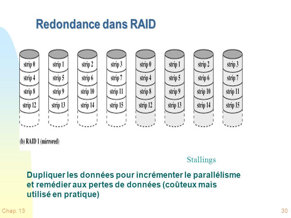Redondance dans RAID Stallings