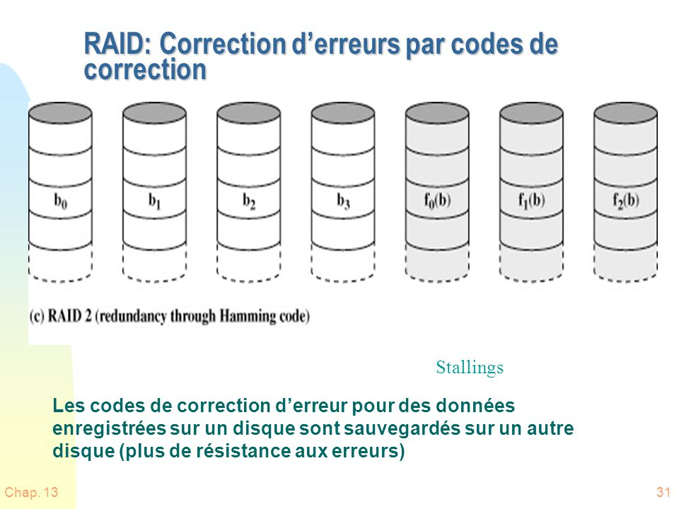 RAID: Correction d'erreurs par codes de correction