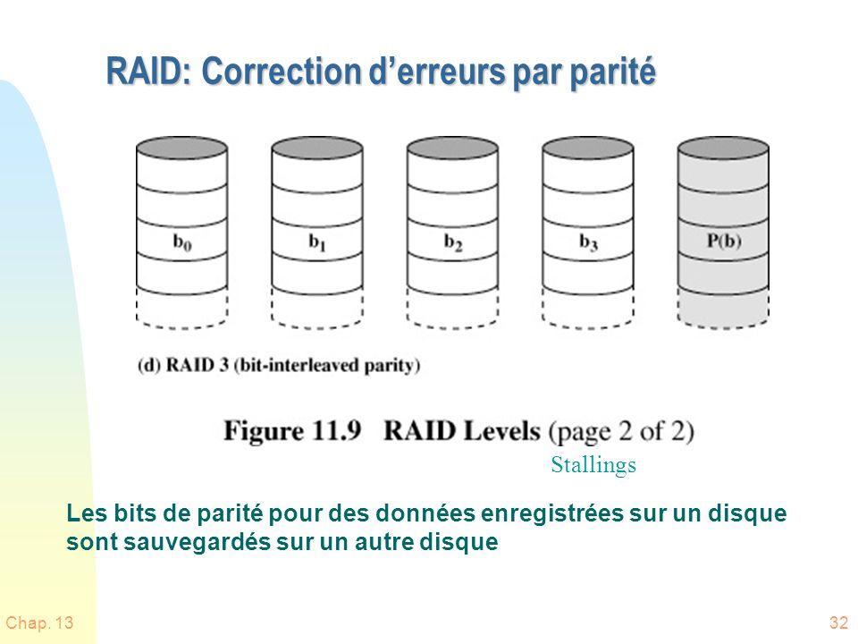 RAID: Correction d'erreurs par parité