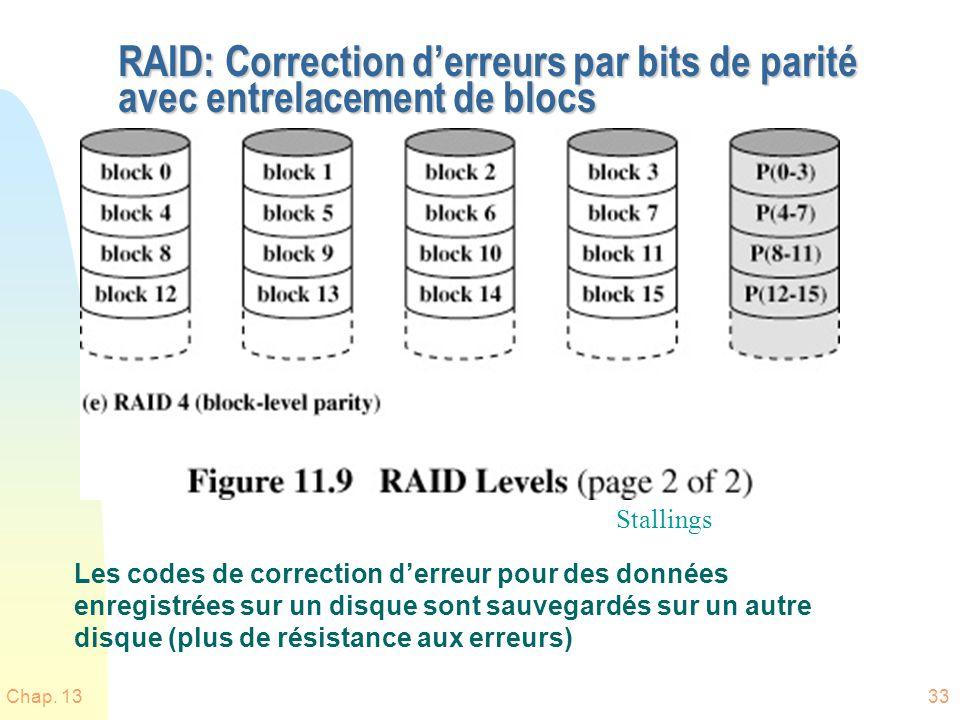 RAID: Correction d'erreurs par bits de parité avec entrelacement de blocs