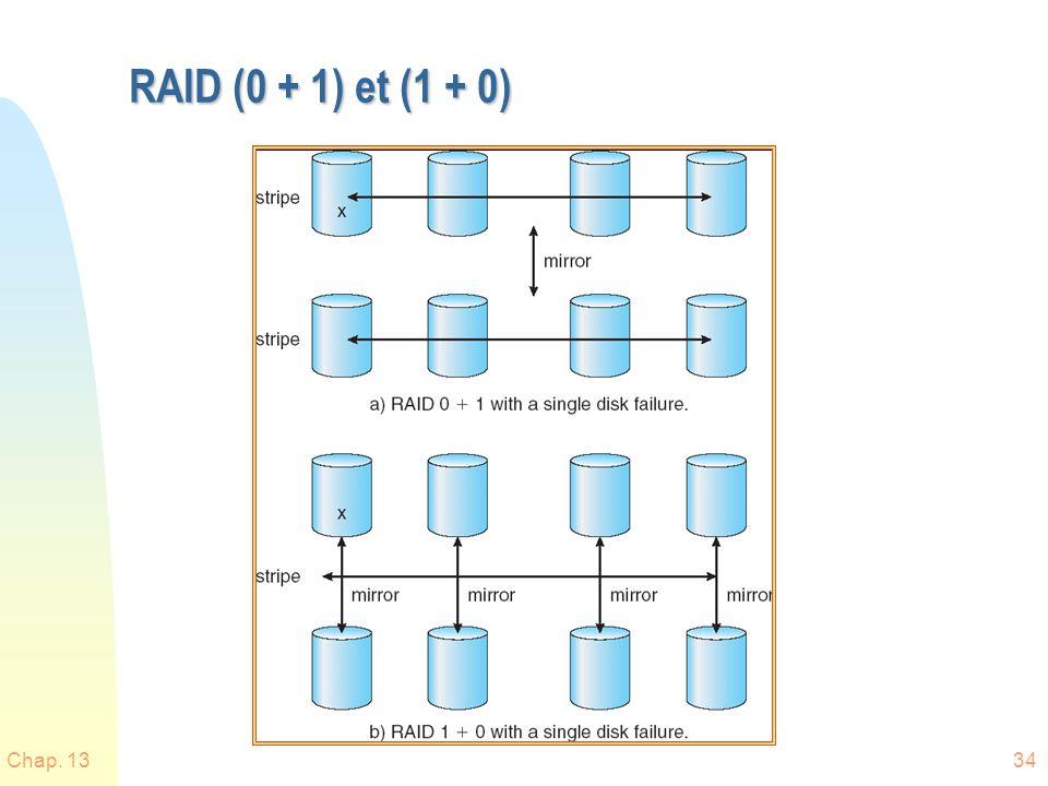 RAID (0 + 1) et (1 + 0) Chap. 13