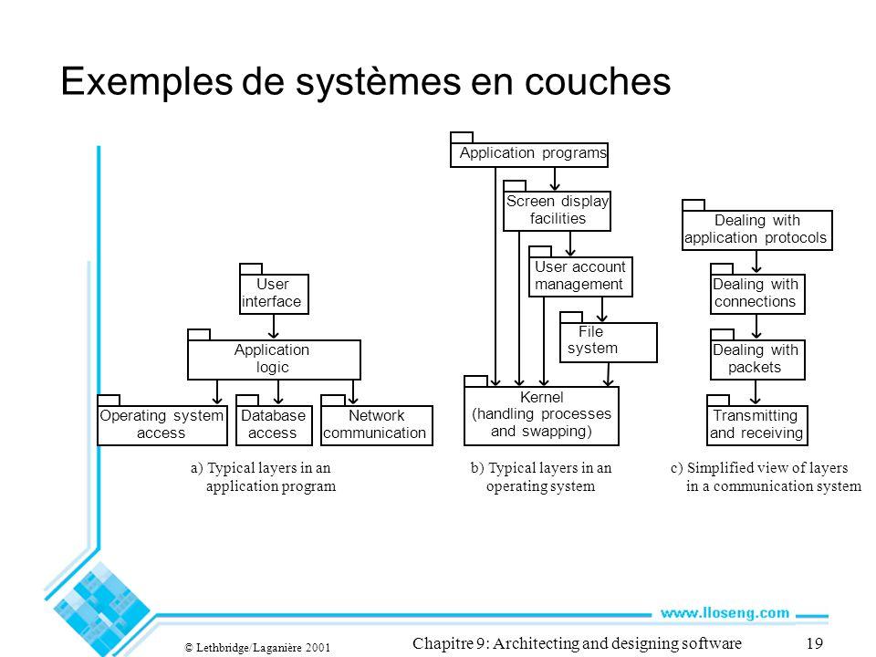 Exemples de systèmes en couches