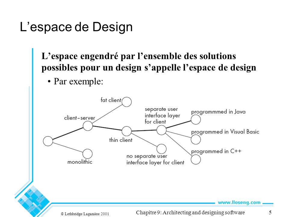 Chapitre 9: Architecting and designing software