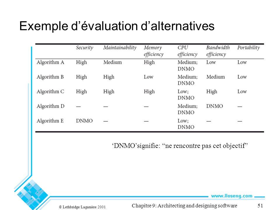 Exemple d'évaluation d'alternatives