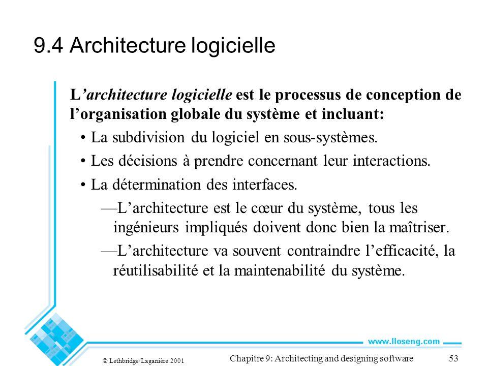 9.4 Architecture logicielle