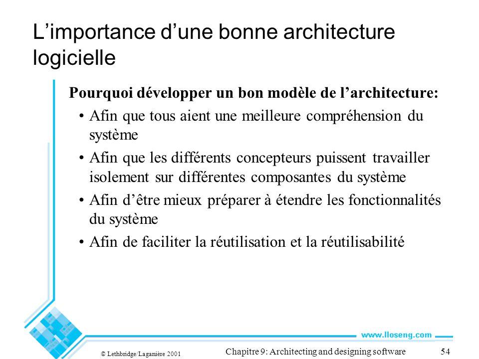L'importance d'une bonne architecture logicielle