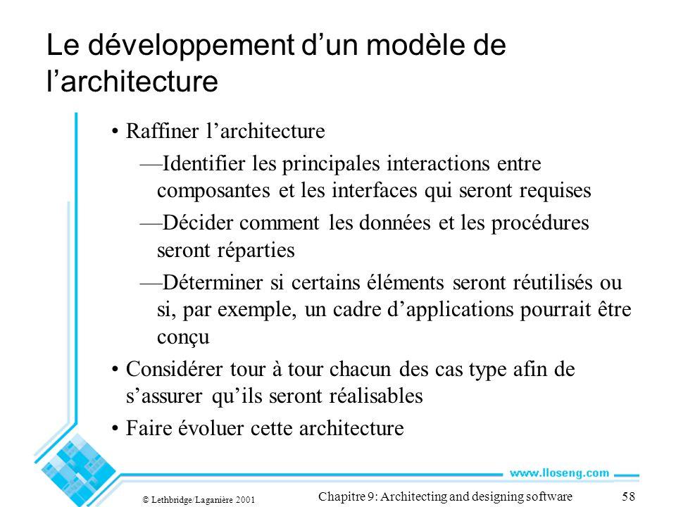 Le développement d'un modèle de l'architecture