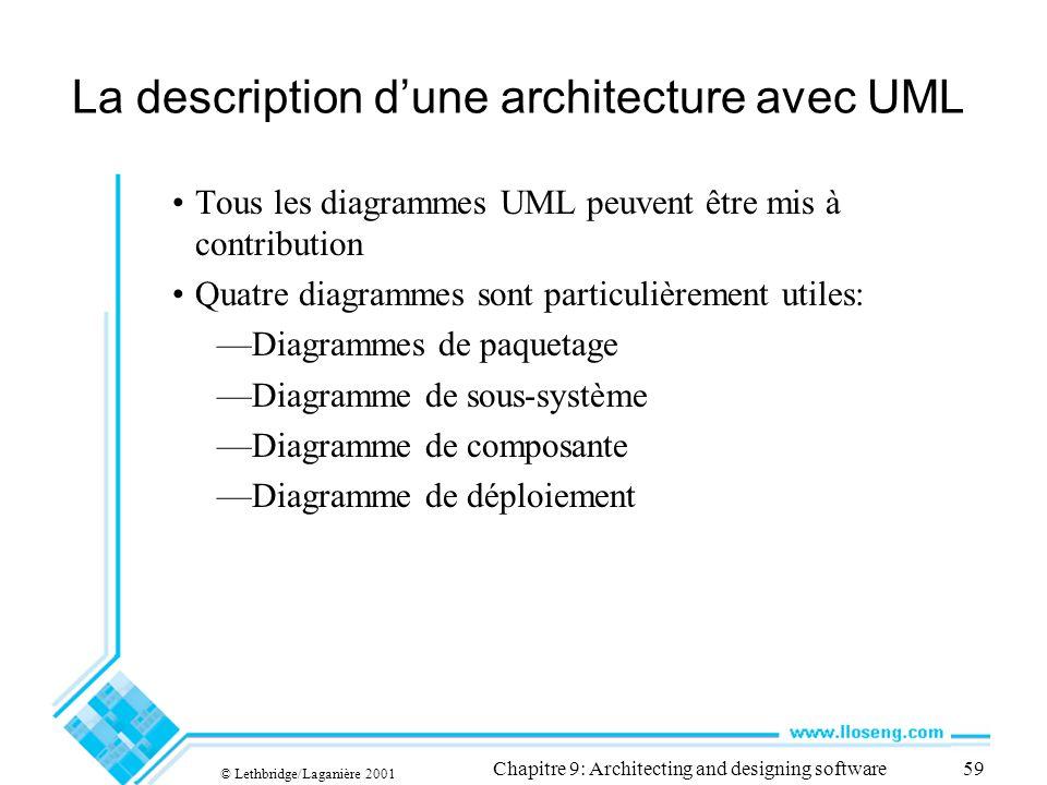 La description d'une architecture avec UML