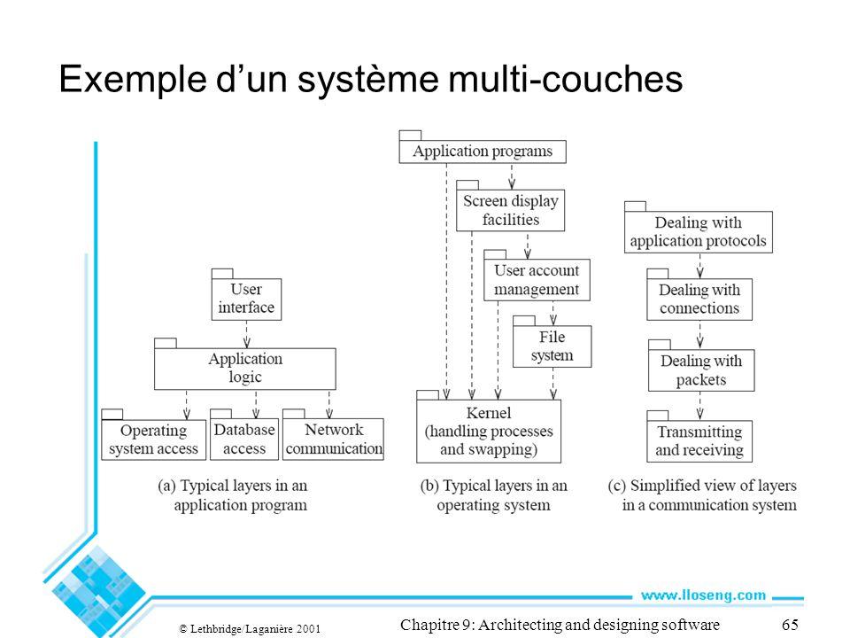 Exemple d'un système multi-couches