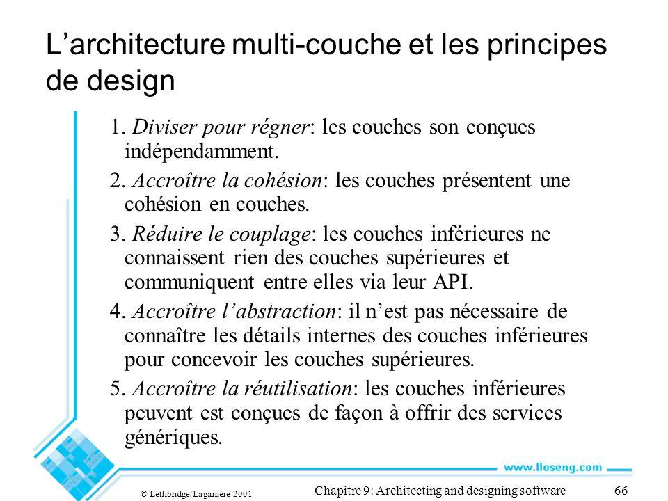 L'architecture multi-couche et les principes de design