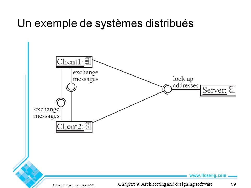 Un exemple de systèmes distribués