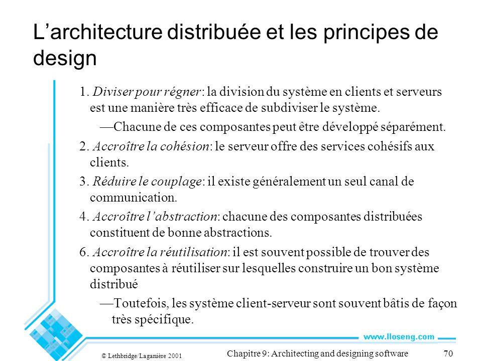 L'architecture distribuée et les principes de design