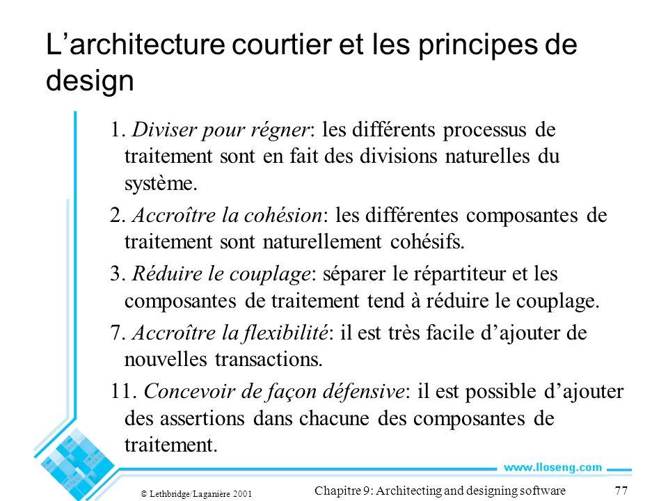 L'architecture courtier et les principes de design