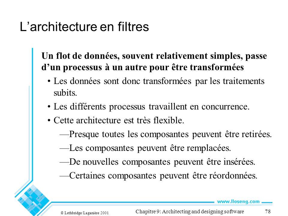 L'architecture en filtres
