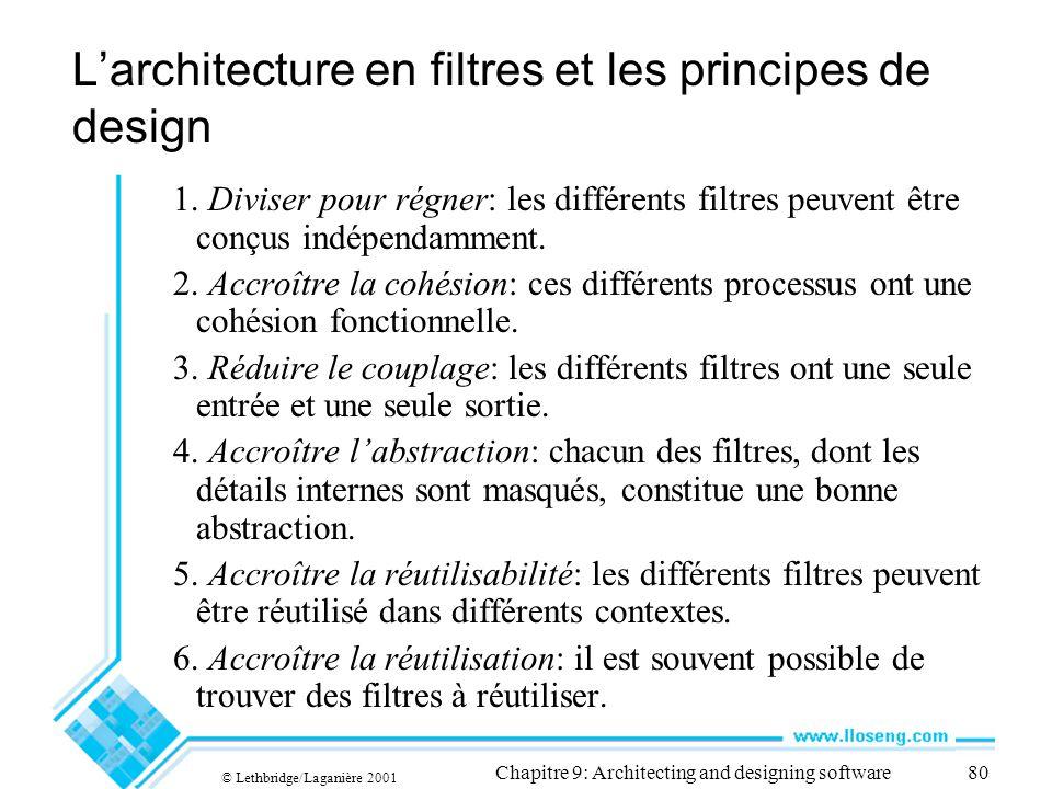 L'architecture en filtres et les principes de design