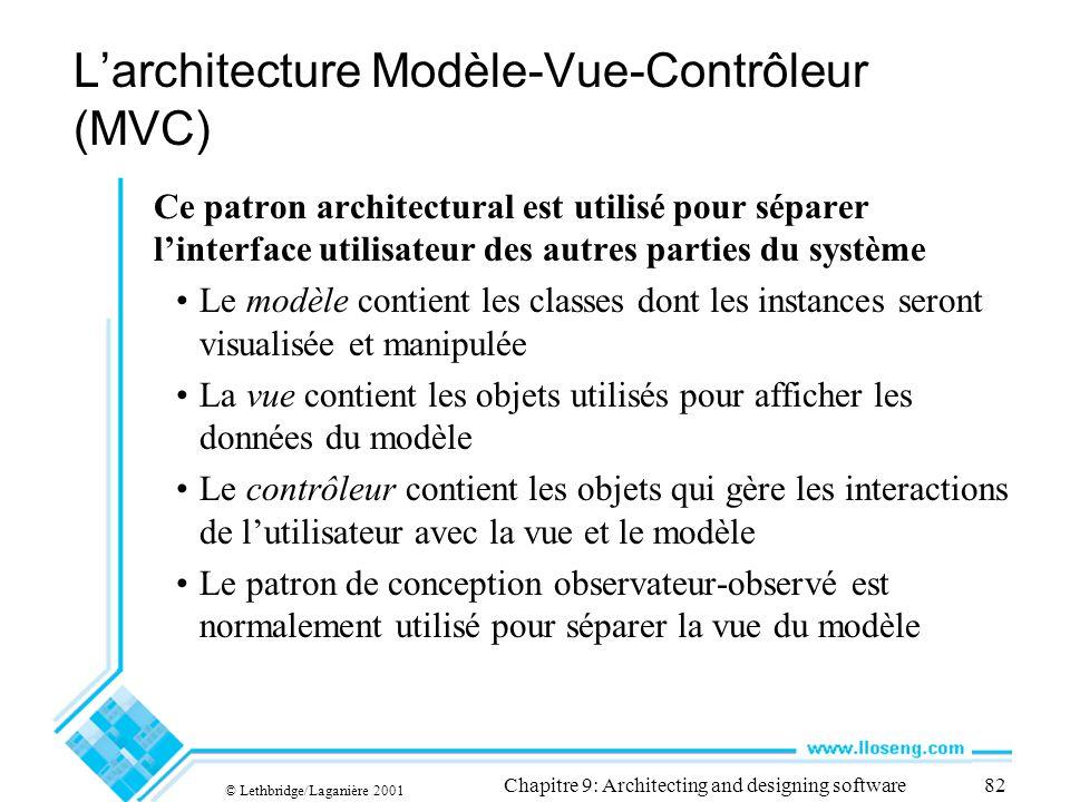 L'architecture Modèle-Vue-Contrôleur (MVC)
