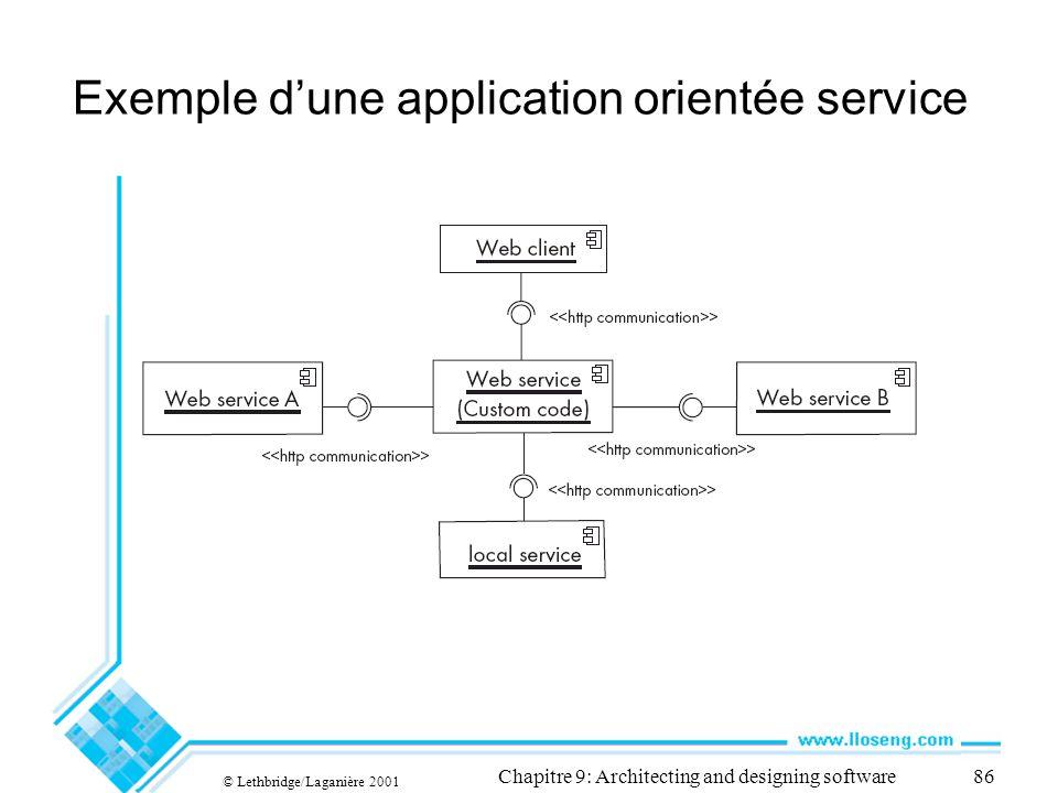 Exemple d'une application orientée service