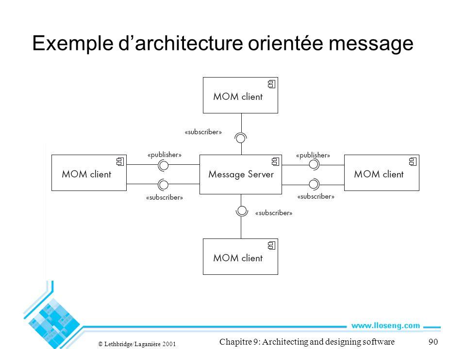 Exemple d'architecture orientée message