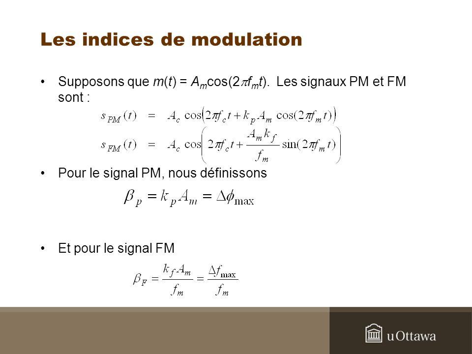 Les indices de modulation