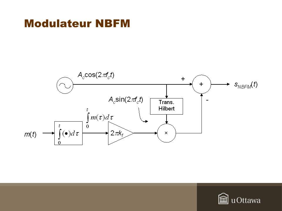 Modulateur NBFM