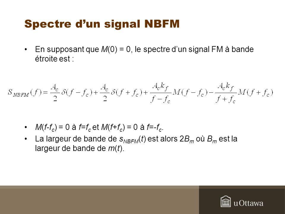 Spectre d'un signal NBFM