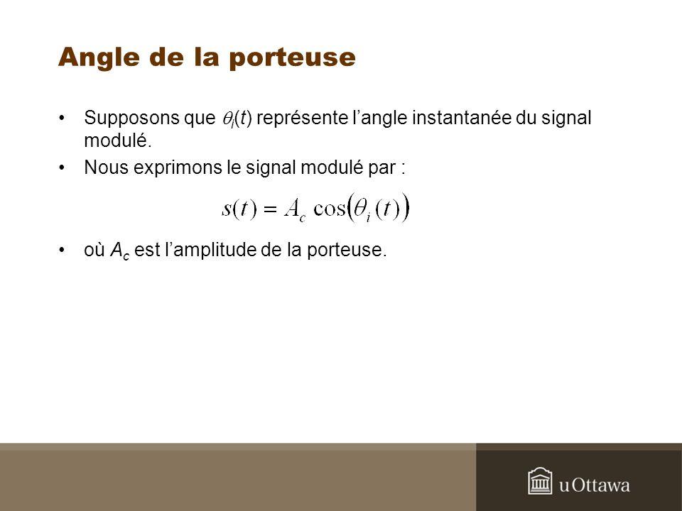 Angle de la porteuse Supposons que qi(t) représente l'angle instantanée du signal modulé. Nous exprimons le signal modulé par :