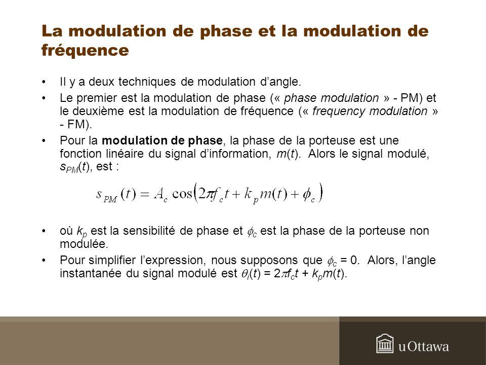 La modulation de phase et la modulation de fréquence