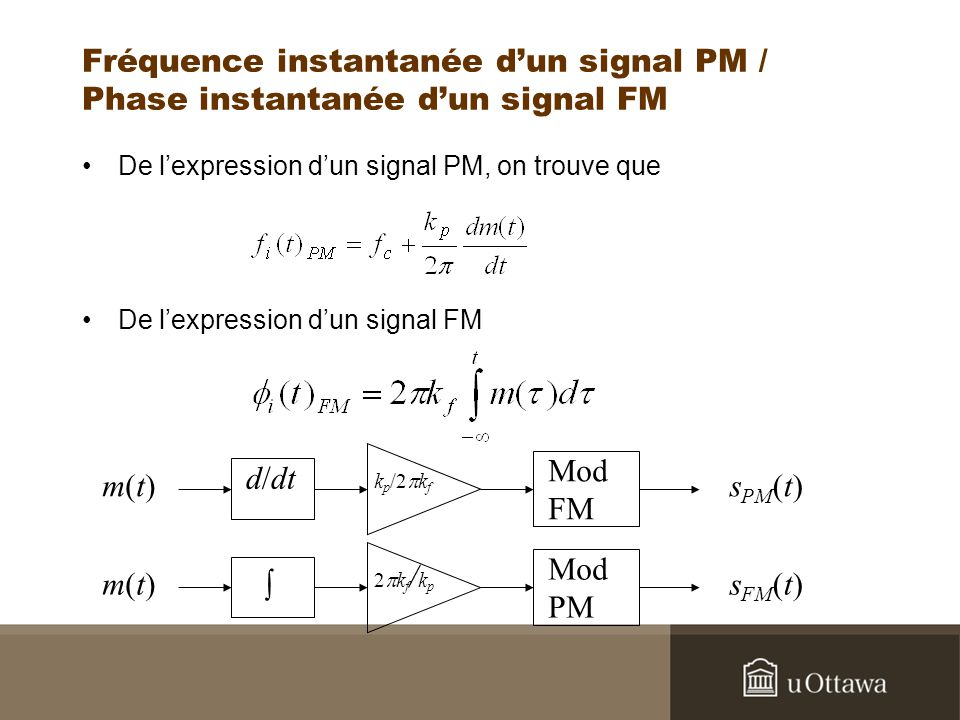 Fréquence instantanée d'un signal PM / Phase instantanée d'un signal FM