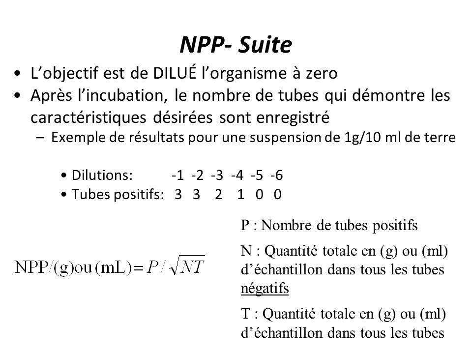 NPP- Suite L'objectif est de DILUÉ l'organisme à zero