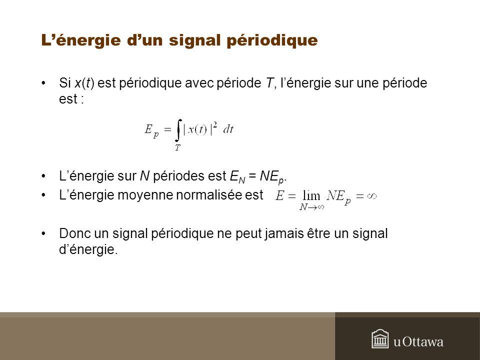 L'énergie d'un signal périodique