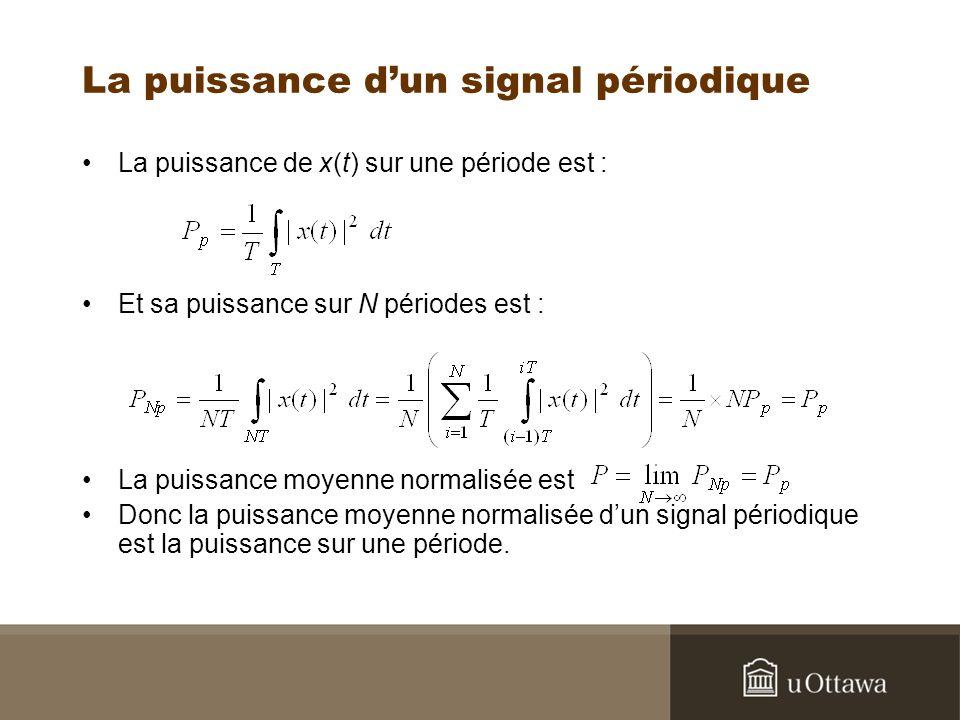 La puissance d'un signal périodique