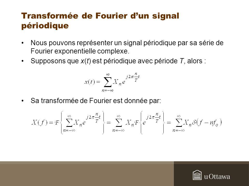 Transformée de Fourier d'un signal périodique