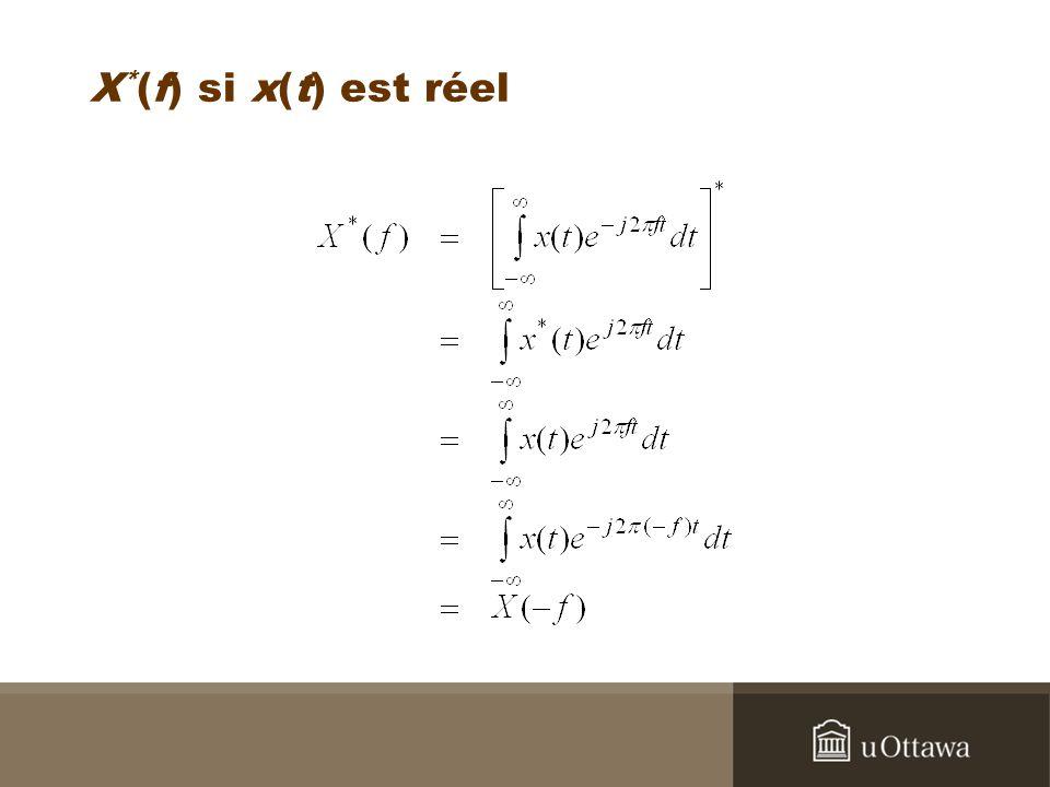 X*(f) si x(t) est réel