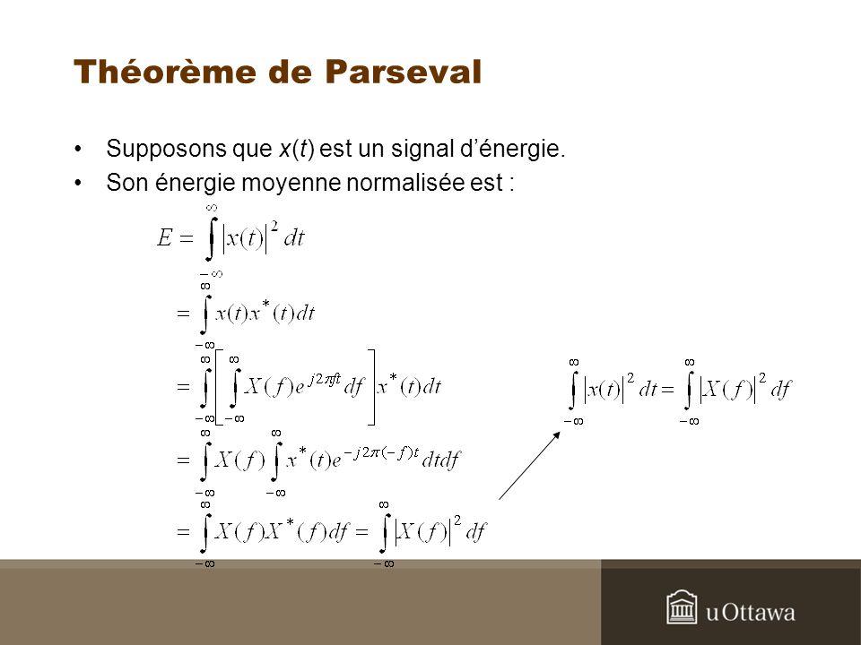 Théorème de Parseval Supposons que x(t) est un signal d'énergie.