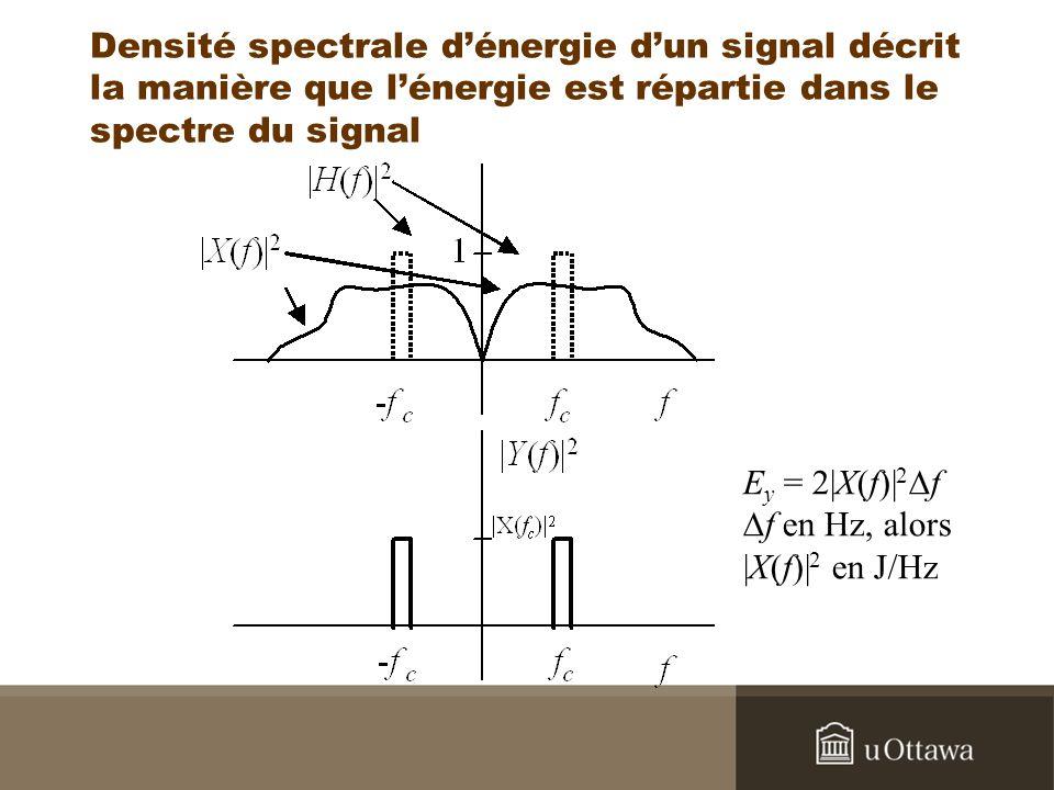 Densité spectrale d'énergie d'un signal décrit la manière que l'énergie est répartie dans le spectre du signal